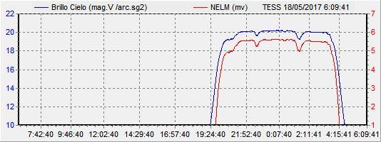 Estaci 243 N Meteorol 243 Gica Observatorio Astron 243 Mico Elche